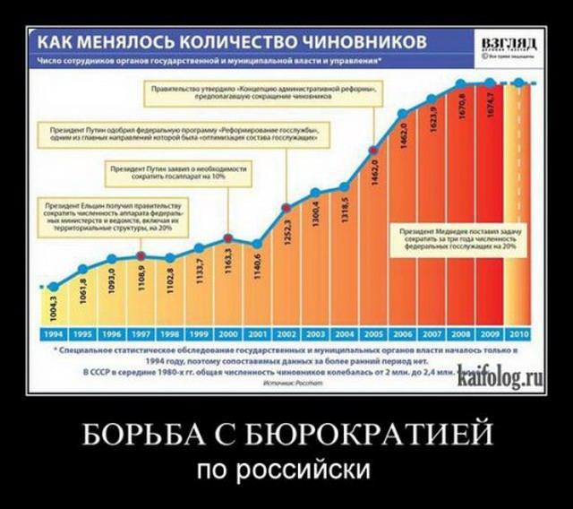 Чисто русские демотиваторы-48 (50 фото)
