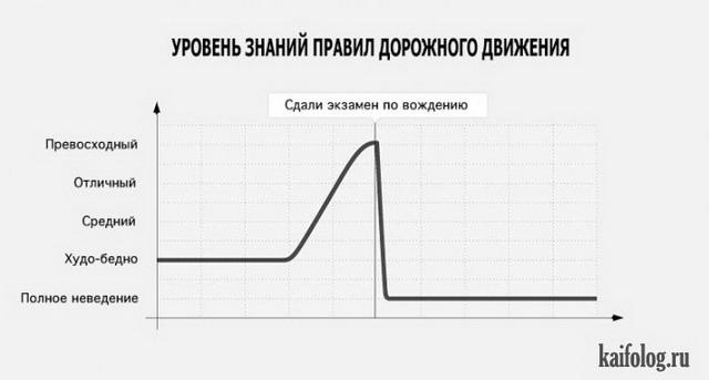 Графики и диаграммы (35 картинок)