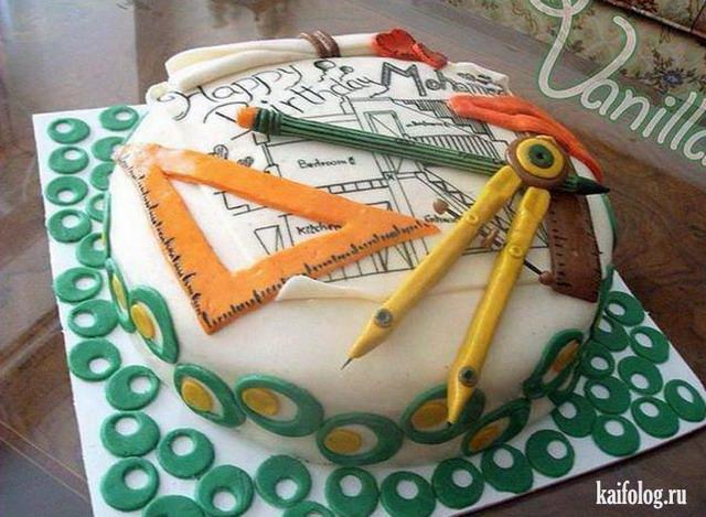 Поздравление с днем рождения гл инженеру 53
