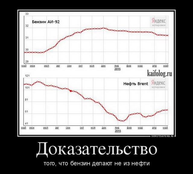 Демотивация по-русски - 237 (50 демотиваторов)